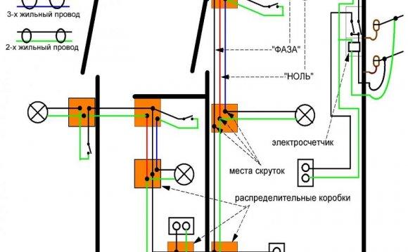 Электропроводка в загородном