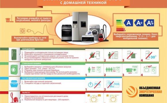 Инфографика дня: Экономим
